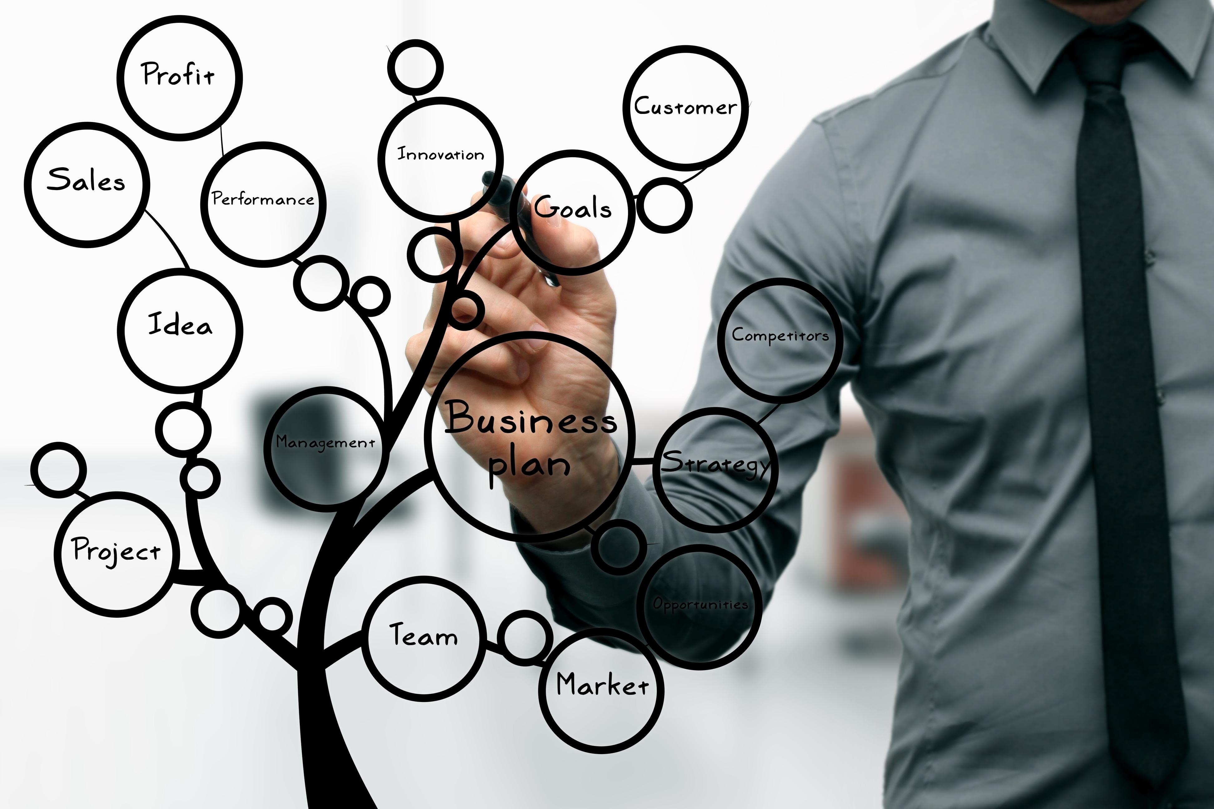 Jak na analýzu konkurenčních projektů